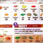 トッピング(肉・野菜・ソースetc...)